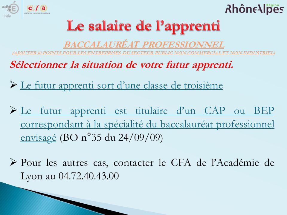 Le salaire de l'apprenti BACCALAURÉAT PROFESSIONNEL
