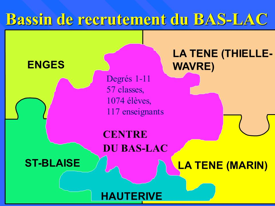 Bassin de recrutement du BAS-LAC