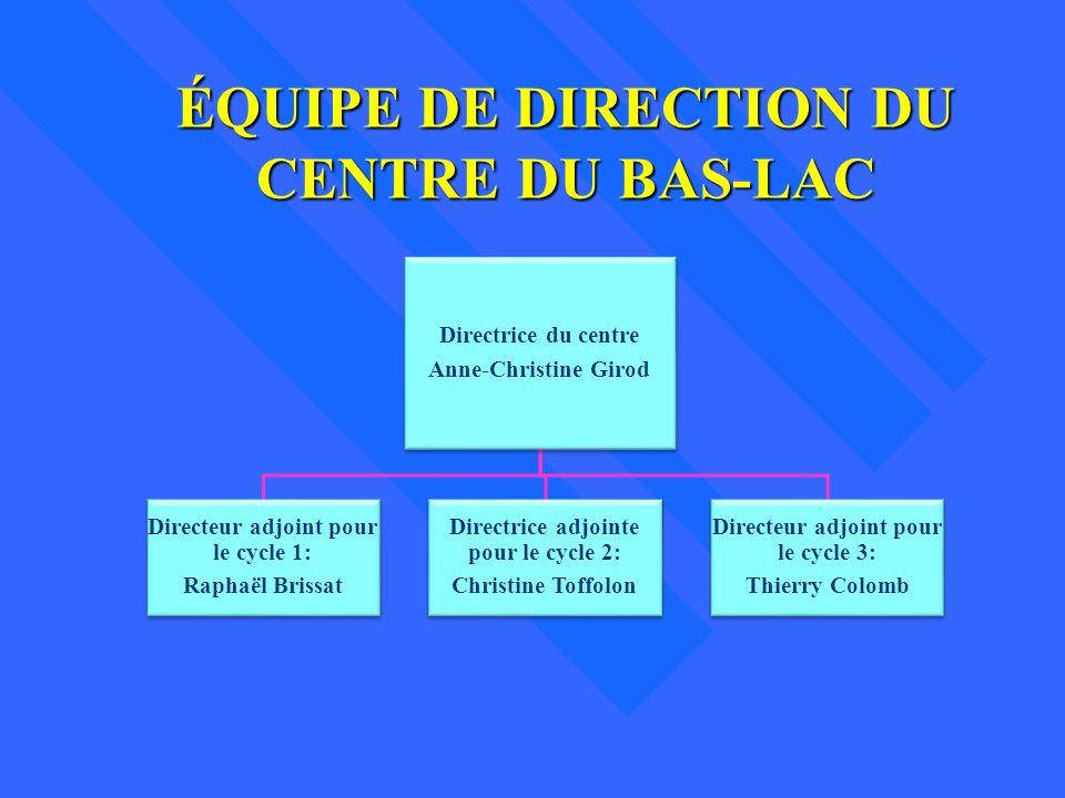 Équipe de direction du centre du Bas-Lac