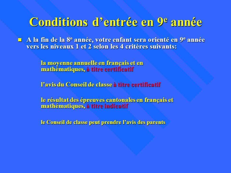Conditions d'entrée en 9e année