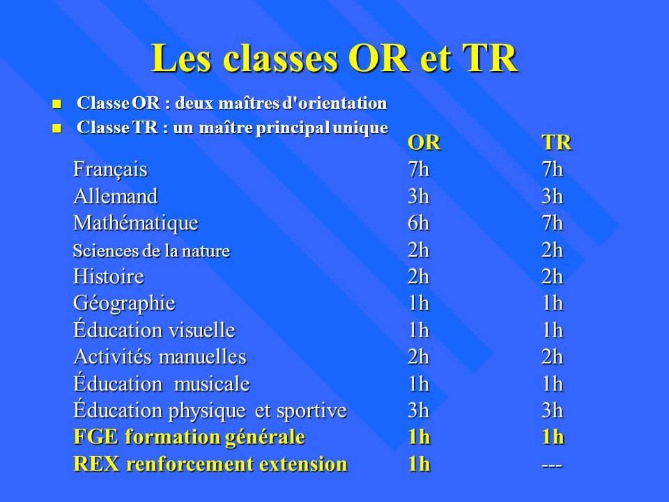 Les classes OR et TR OR TR Français 7h 7h Allemand 3h 3h