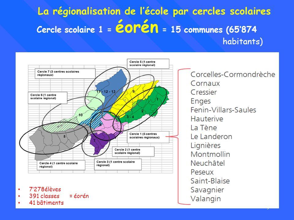 La régionalisation de l'école par cercles scolaires