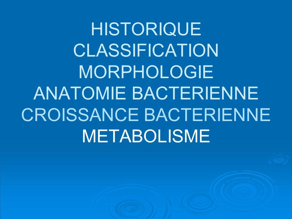HISTORIQUE CLASSIFICATION MORPHOLOGIE ANATOMIE BACTERIENNE CROISSANCE BACTERIENNE METABOLISME