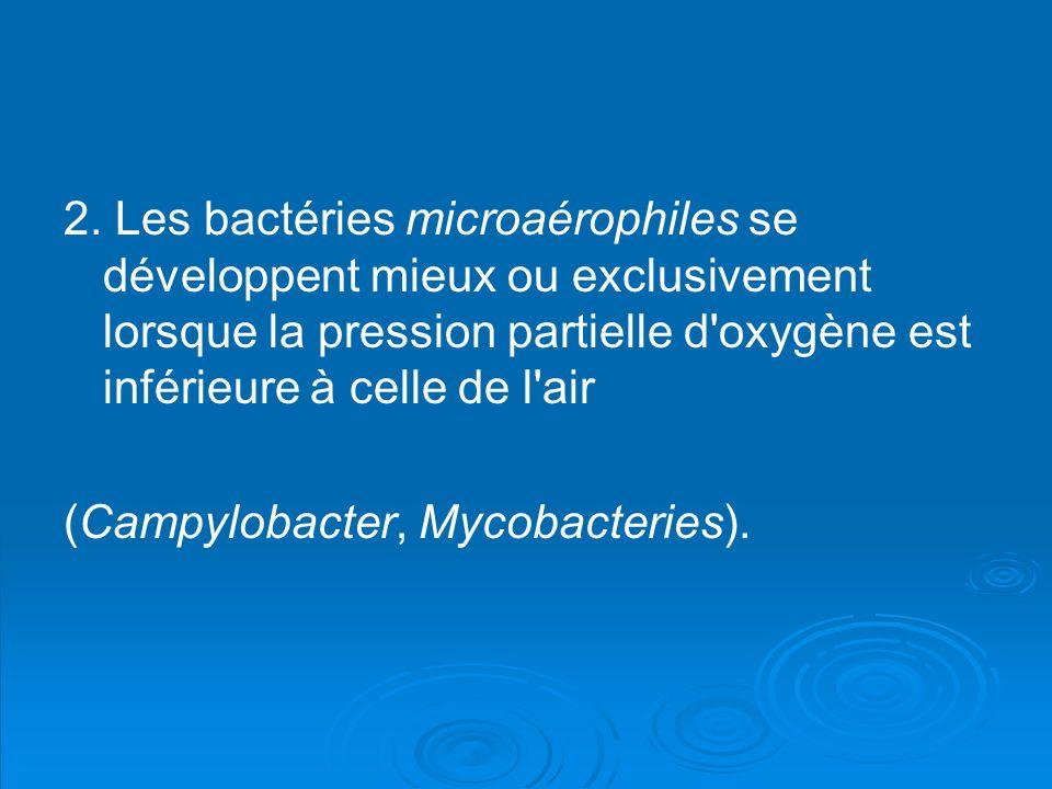 2. Les bactéries microaérophiles se développent mieux ou exclusivement lorsque la pression partielle d oxygène est inférieure à celle de l air