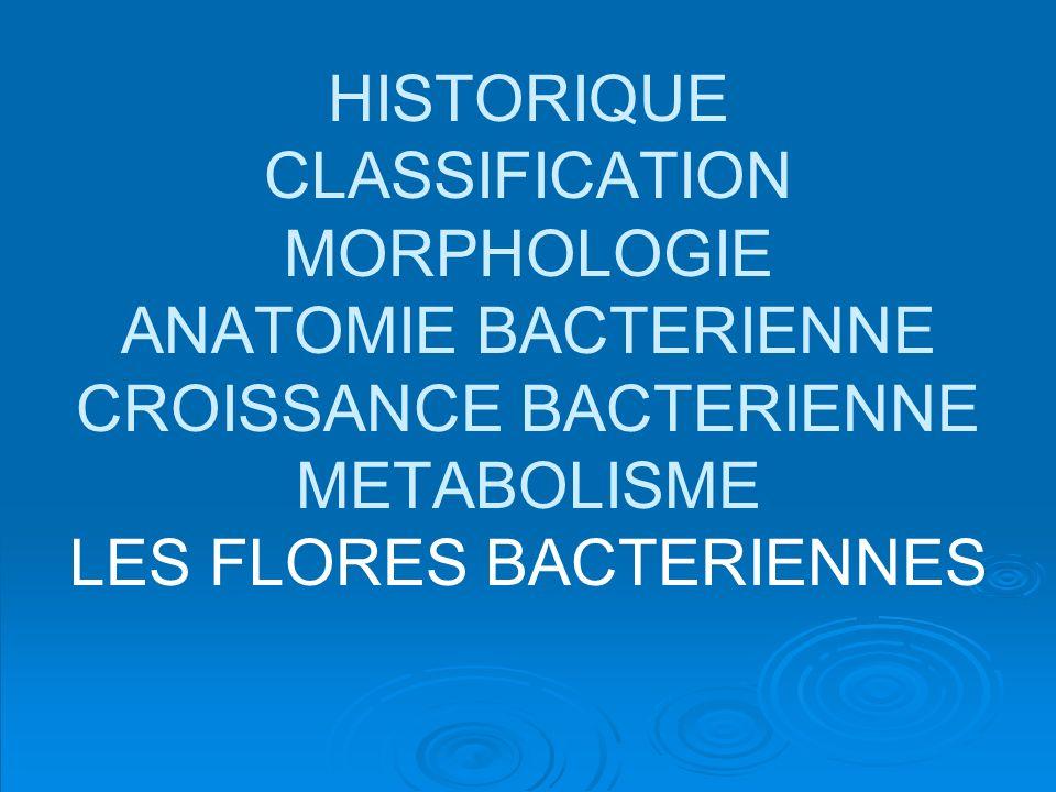 HISTORIQUE CLASSIFICATION MORPHOLOGIE ANATOMIE BACTERIENNE CROISSANCE BACTERIENNE METABOLISME LES FLORES BACTERIENNES