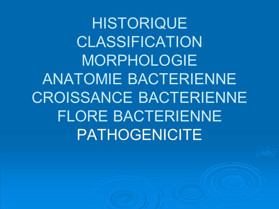HISTORIQUE CLASSIFICATION MORPHOLOGIE ANATOMIE BACTERIENNE CROISSANCE BACTERIENNE FLORE BACTERIENNE PATHOGENICITE