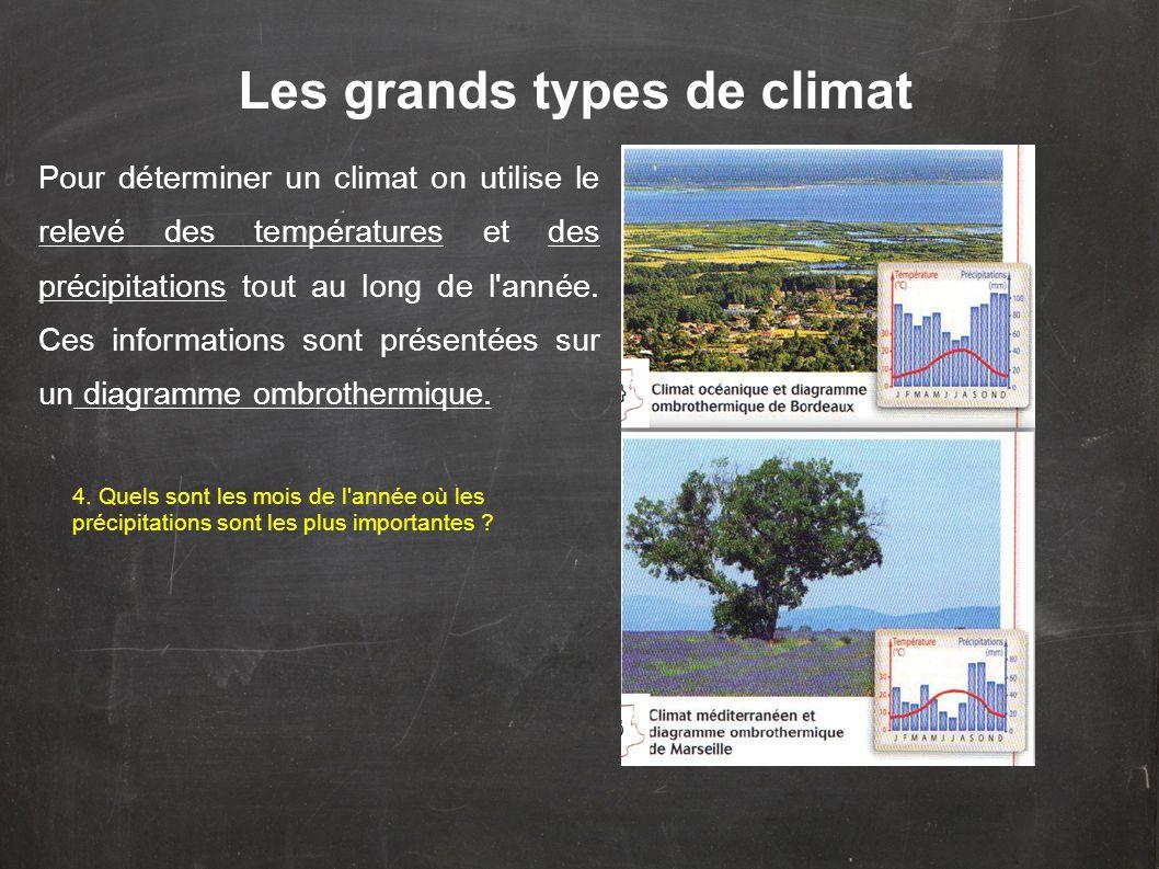 Les grands types de climat
