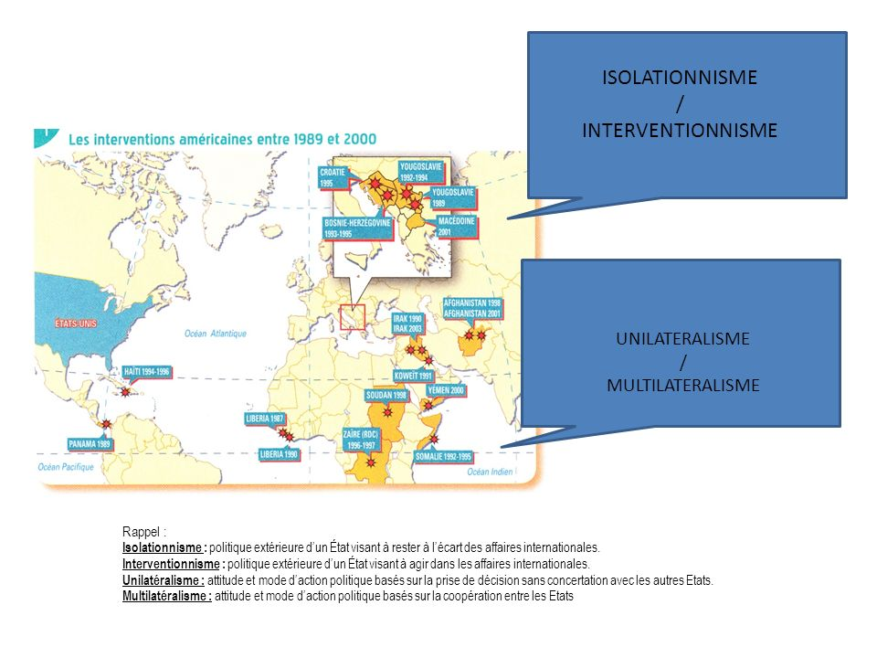 ISOLATIONNISME / INTERVENTIONNISME UNILATERALISME / MULTILATERALISME