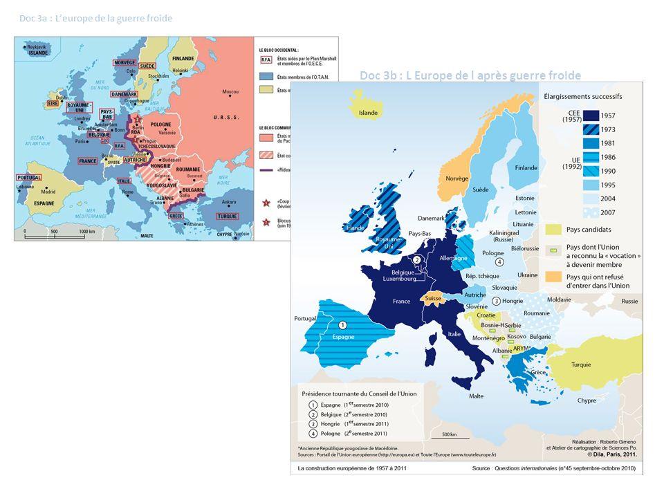 Doc 3b : L Europe de l après guerre froide