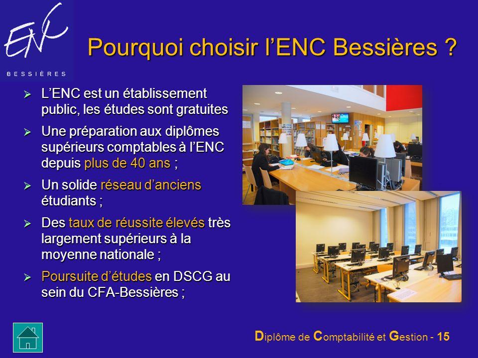 Pourquoi choisir l'ENC Bessières
