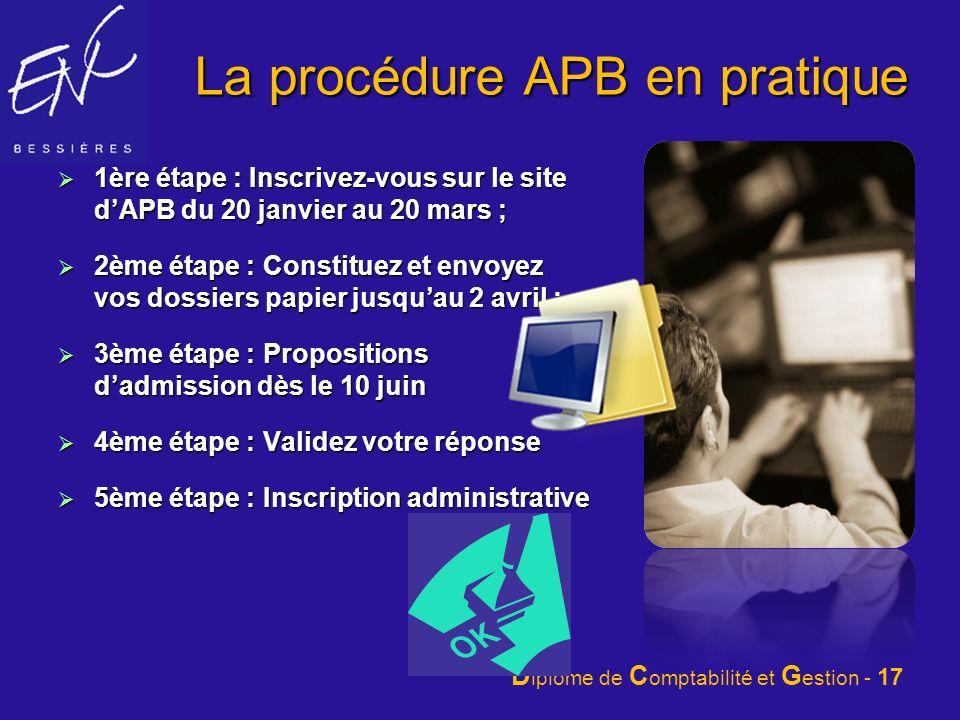 La procédure APB en pratique