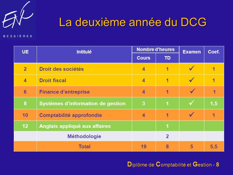 La deuxième année du DCG