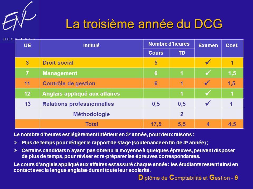 La troisième année du DCG