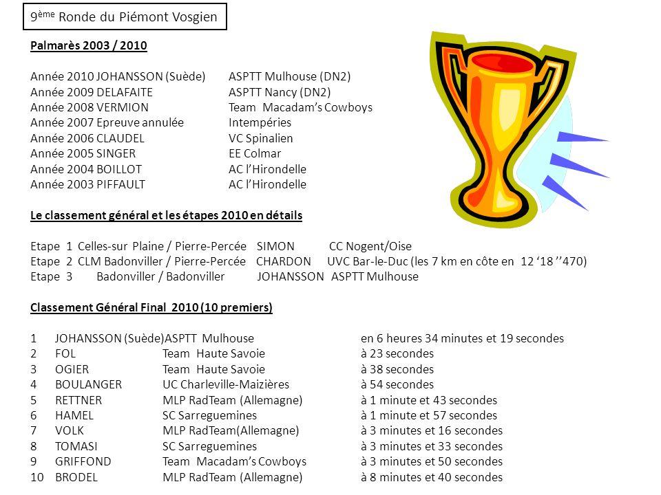 9ème Ronde du Piémont Vosgien