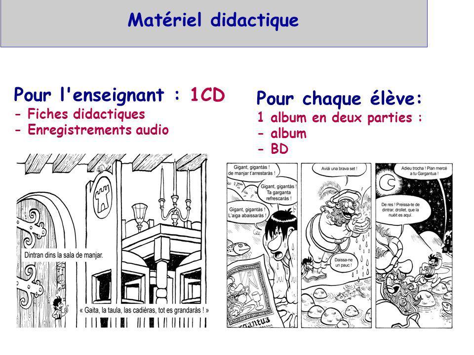 Matériel didactique Pour l enseignant : 1CD Pour chaque élève: