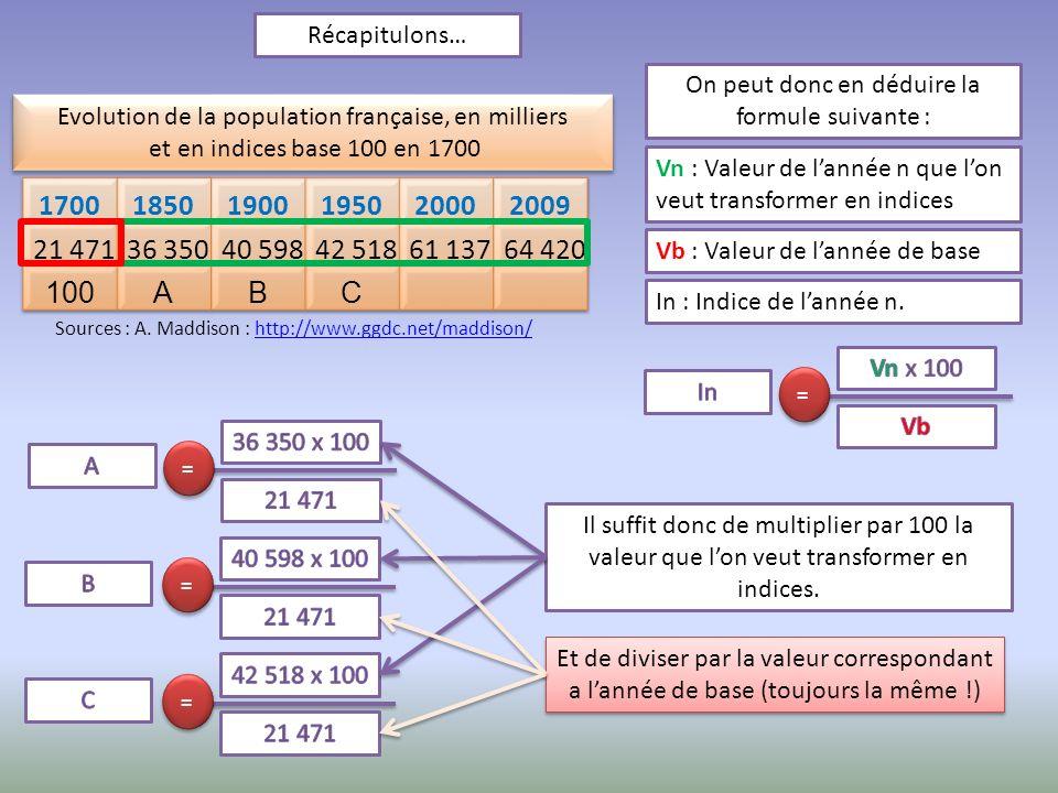 Récapitulons… On peut donc en déduire la formule suivante : Evolution de la population française, en milliers.