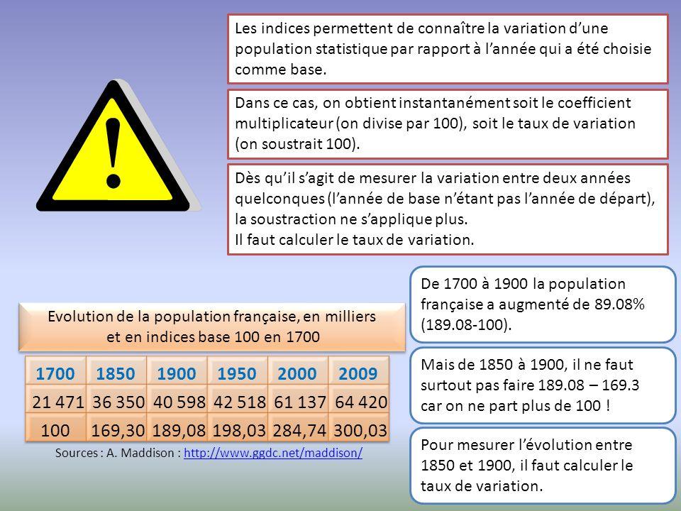 Les indices permettent de connaître la variation d'une population statistique par rapport à l'année qui a été choisie comme base.