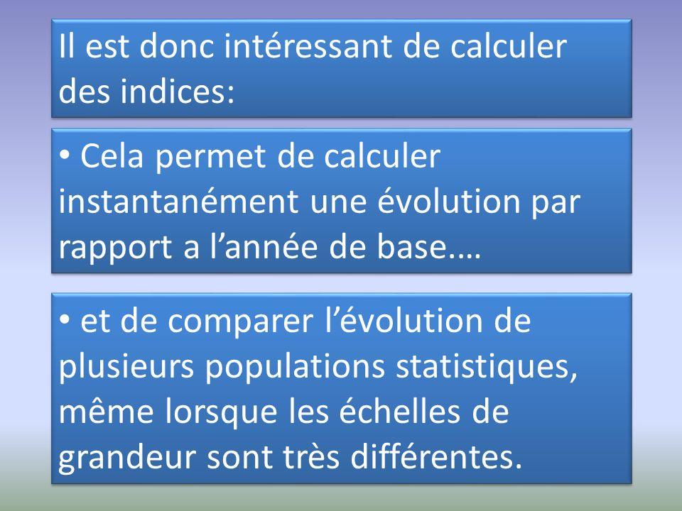 Il est donc intéressant de calculer des indices: