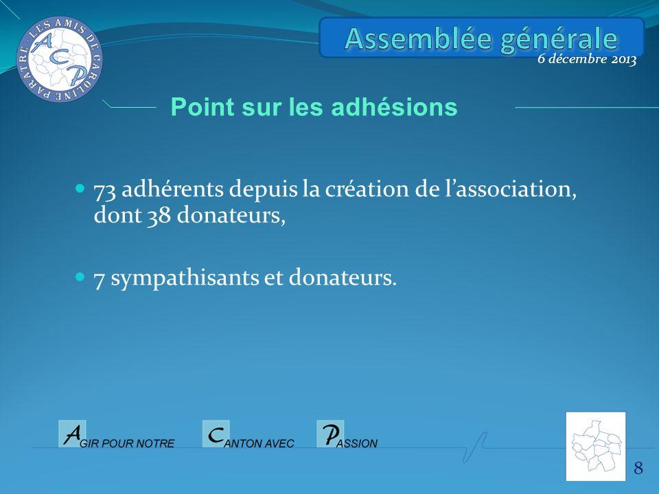 Assemblée générale Point sur les adhésions
