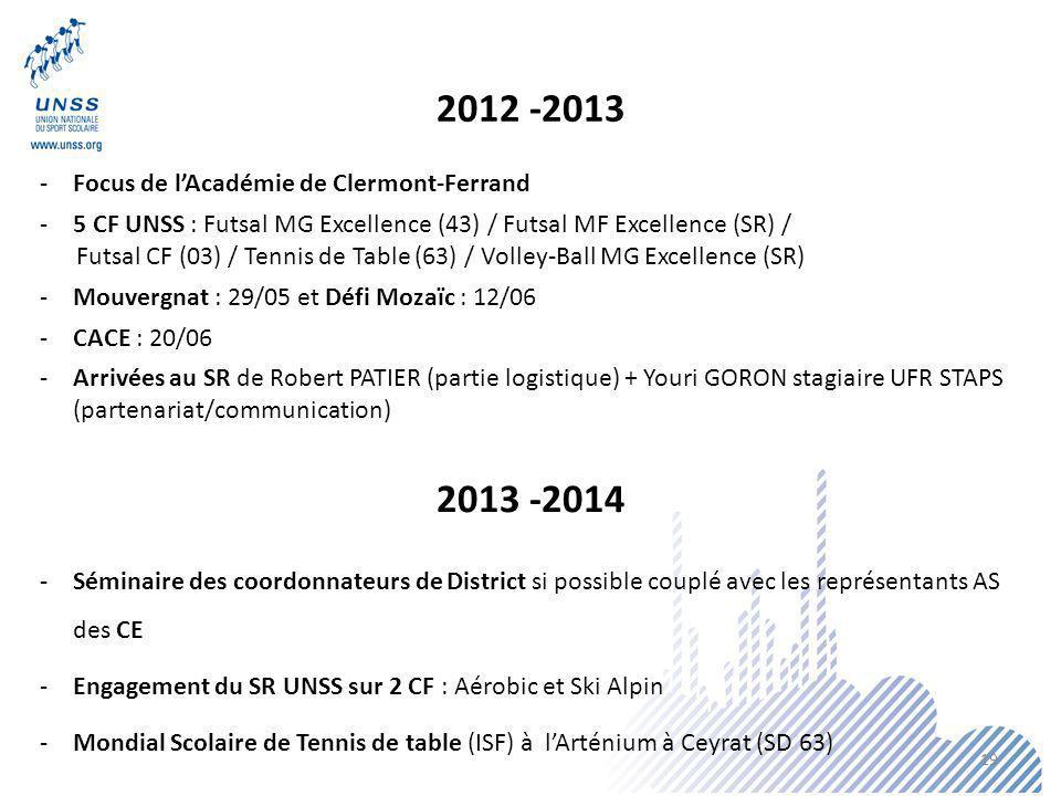 2012 -2013 2013 -2014 Focus de l'Académie de Clermont-Ferrand