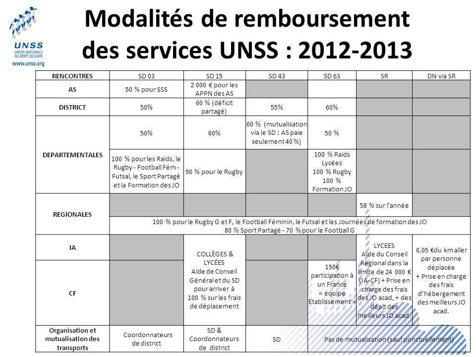 Modalités de remboursement des services UNSS : 2012-2013