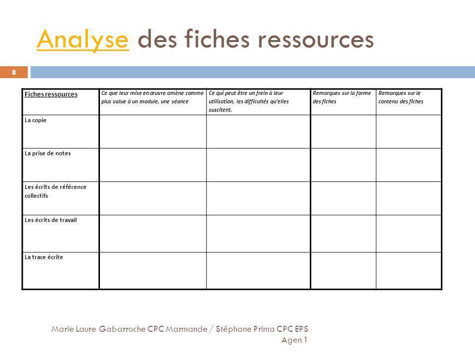 Analyse des fiches ressources