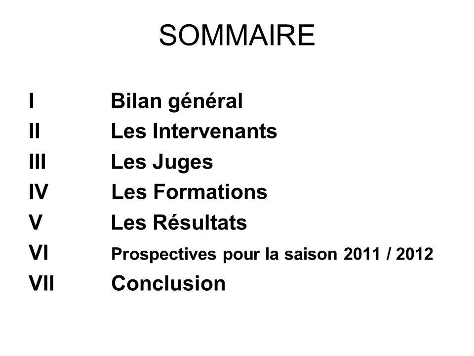 SOMMAIRE I Bilan général II Les Intervenants III Les Juges