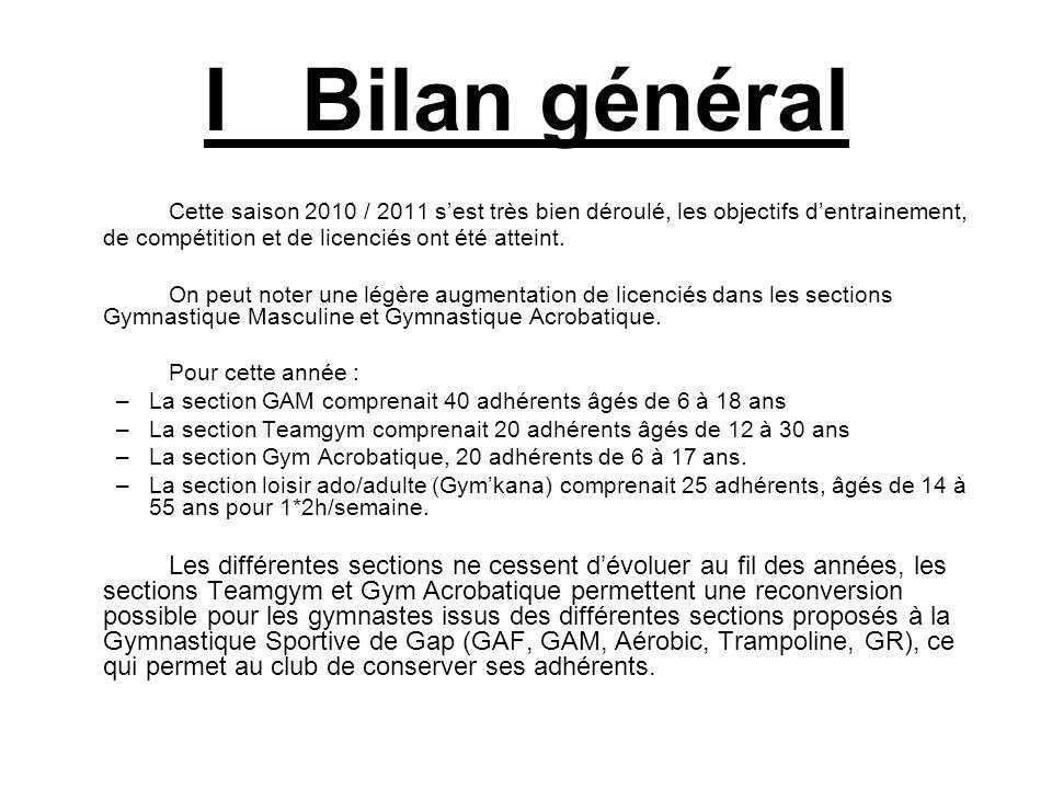 I Bilan général Cette saison 2010 / 2011 s'est très bien déroulé, les objectifs d'entrainement, de compétition et de licenciés ont été atteint.