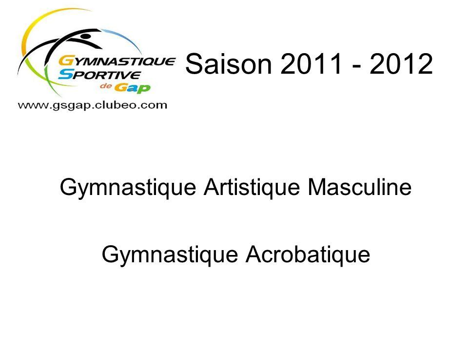 Gymnastique Artistique Masculine Gymnastique Acrobatique