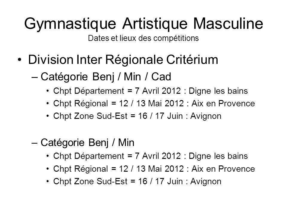 Gymnastique Artistique Masculine Dates et lieux des compétitions