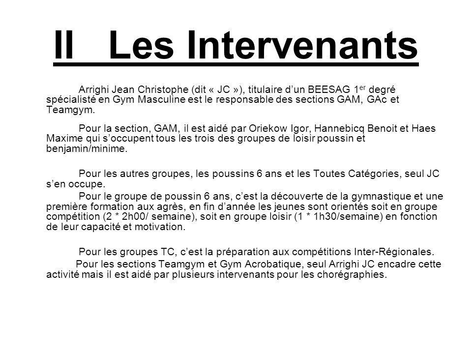 II Les Intervenants