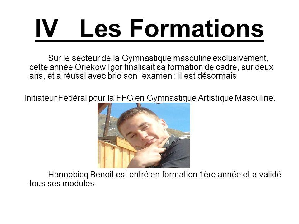 Initiateur Fédéral pour la FFG en Gymnastique Artistique Masculine.