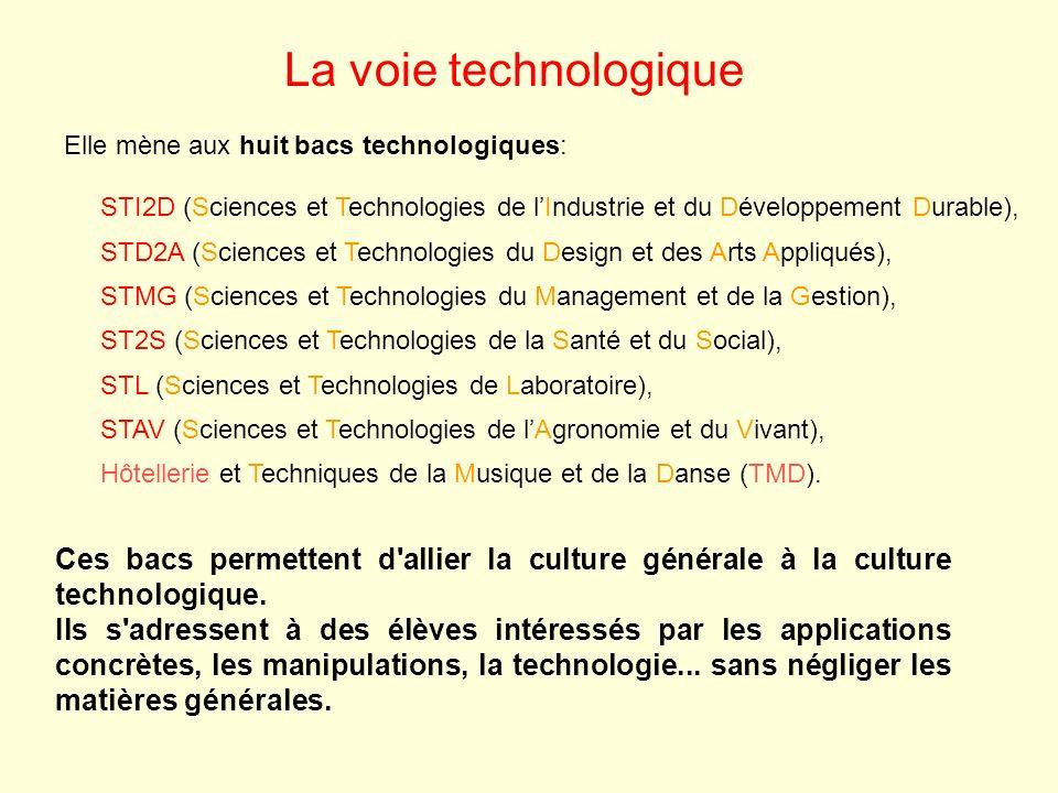 La voie technologique STI2D (Sciences et Technologies de l'Industrie et du Développement Durable),