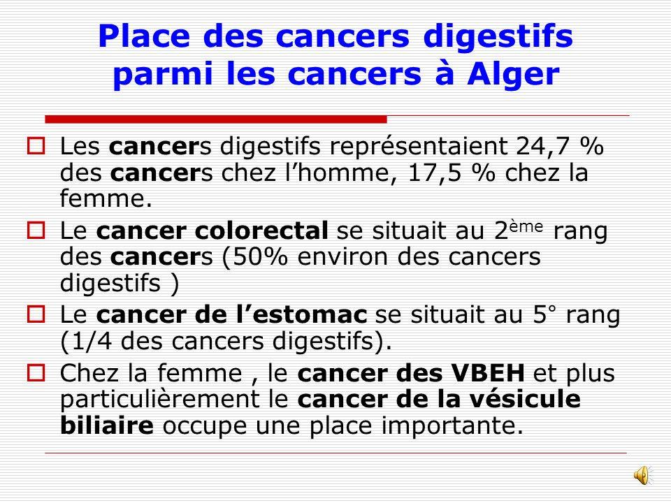 Place des cancers digestifs parmi les cancers à Alger