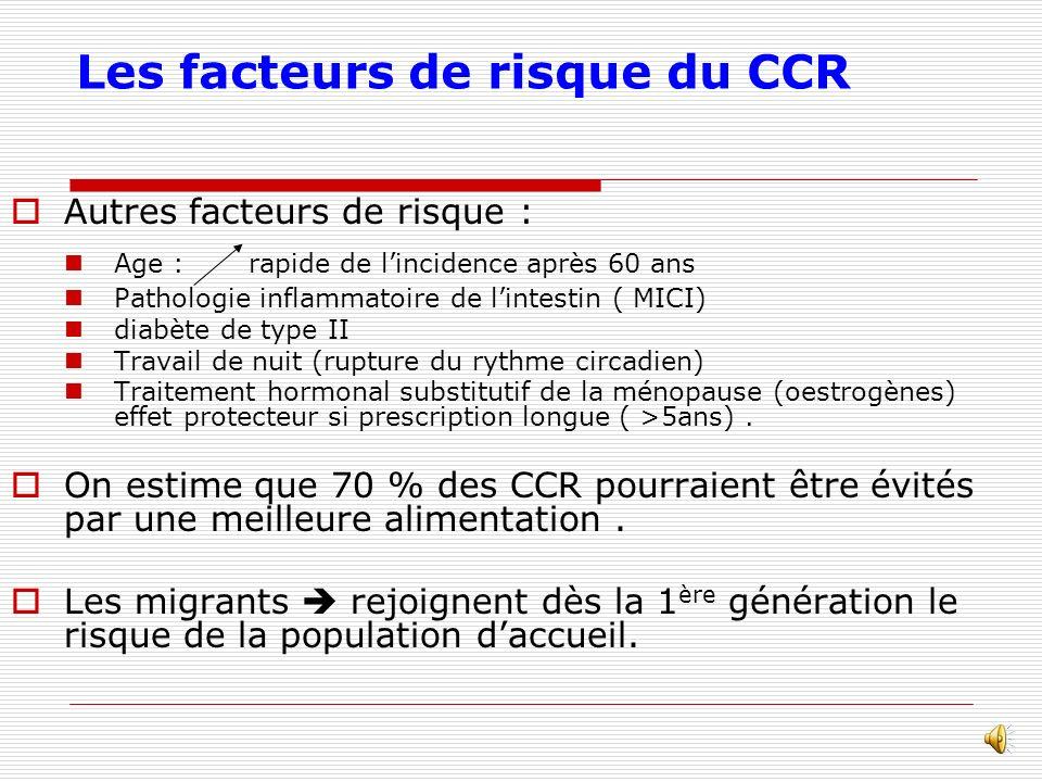 Les facteurs de risque du CCR