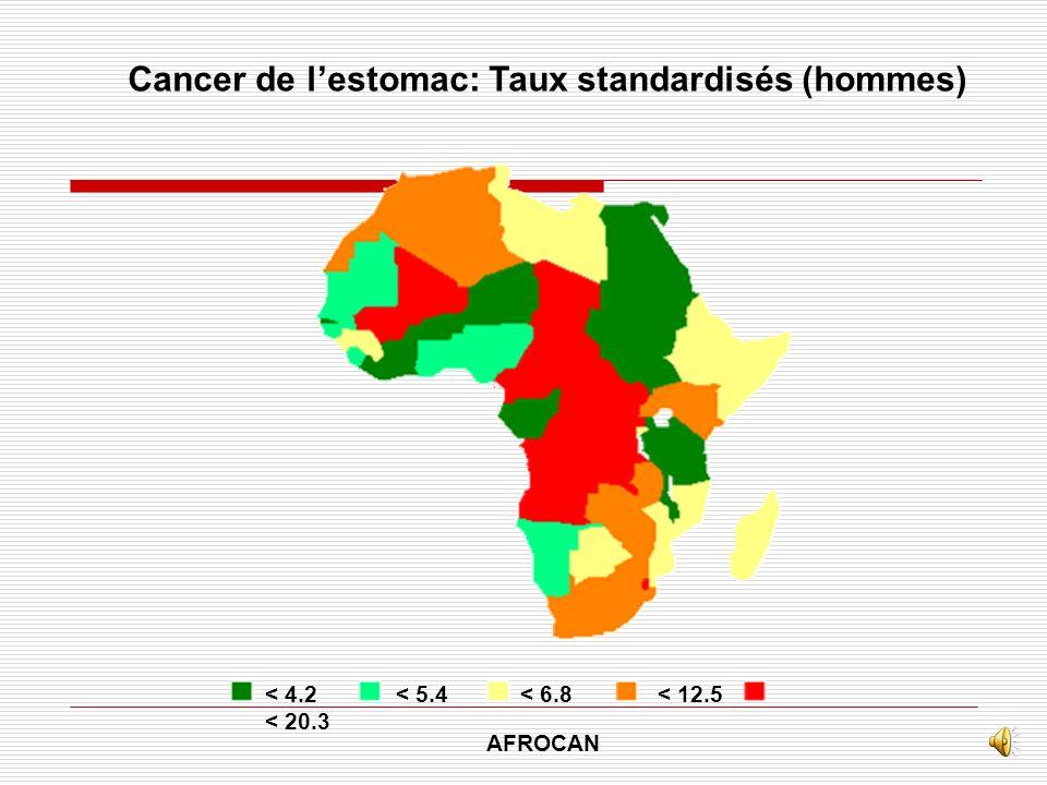 Cancer de l'estomac: Taux standardisés (hommes)