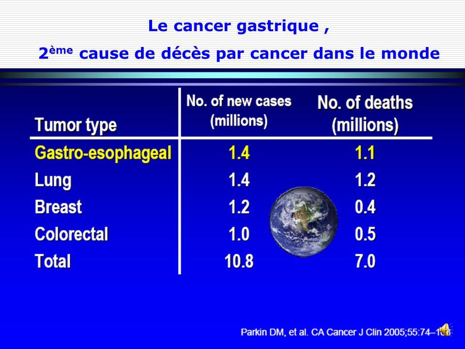 2ème cause de décès par cancer dans le monde