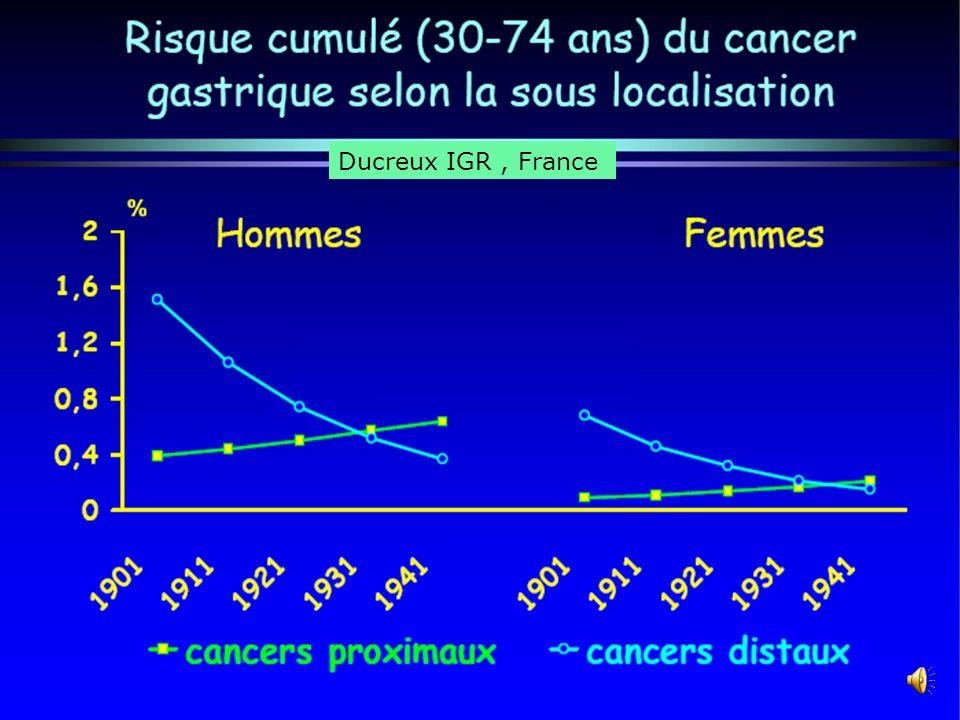Ducreux IGR , France