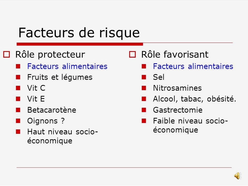 Facteurs de risque Rôle protecteur Rôle favorisant