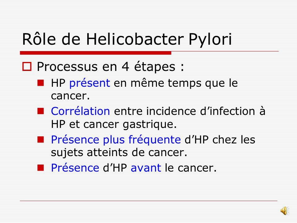 Rôle de Helicobacter Pylori