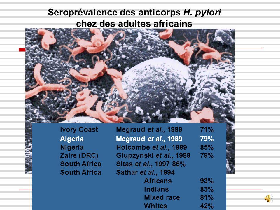 Seroprévalence des anticorps H. pylori chez des adultes africains
