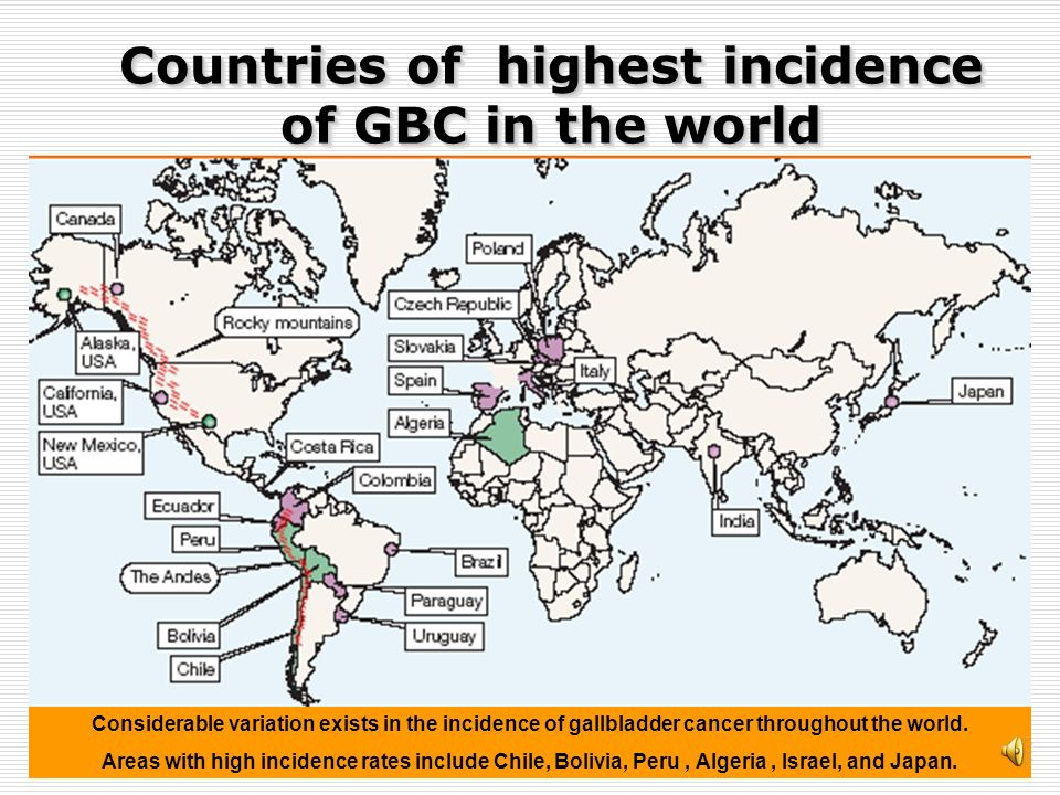 Countries of highest incidence of GBC in the world