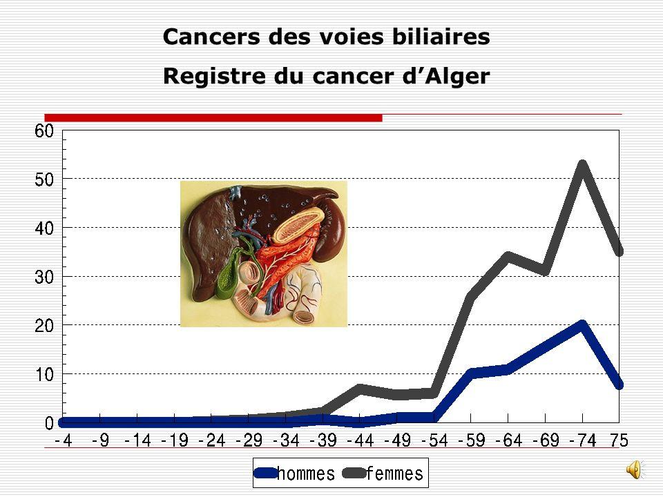 Cancers des voies biliaires Registre du cancer d'Alger