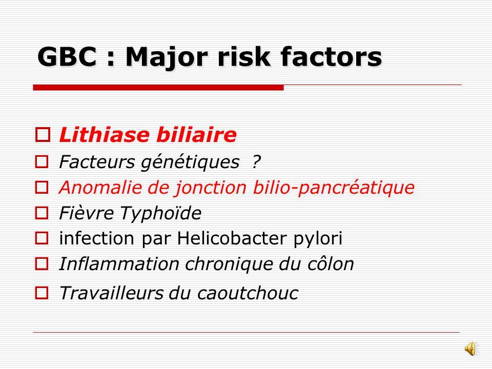 GBC : Major risk factors