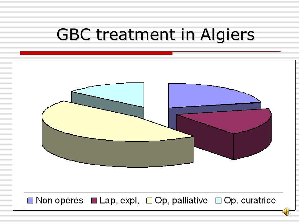 GBC treatment in Algiers