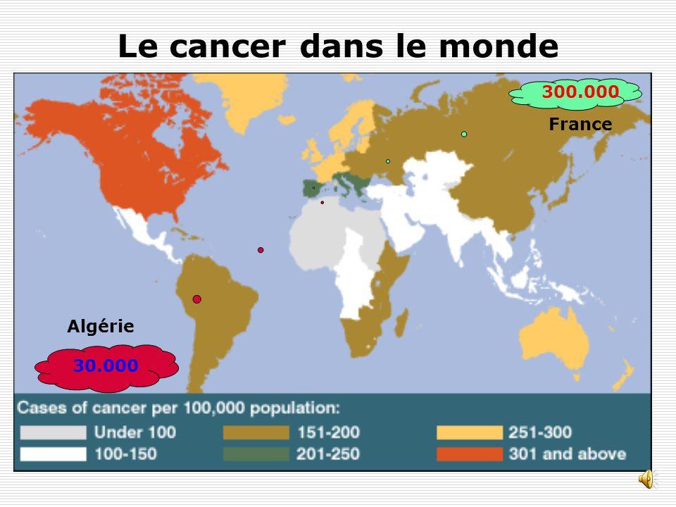 Le cancer dans le monde 300.000 France Algérie 30.000