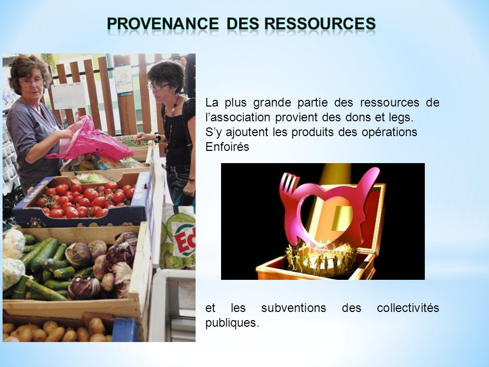Provenance des ressources