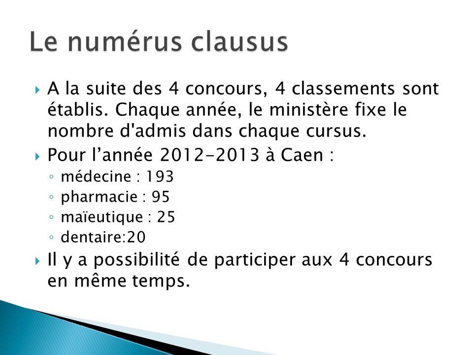 Le numérus clausus A la suite des 4 concours, 4 classements sont établis. Chaque année, le ministère fixe le nombre d admis dans chaque cursus.