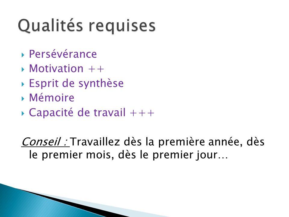 Qualités requises Persévérance Motivation ++ Esprit de synthèse