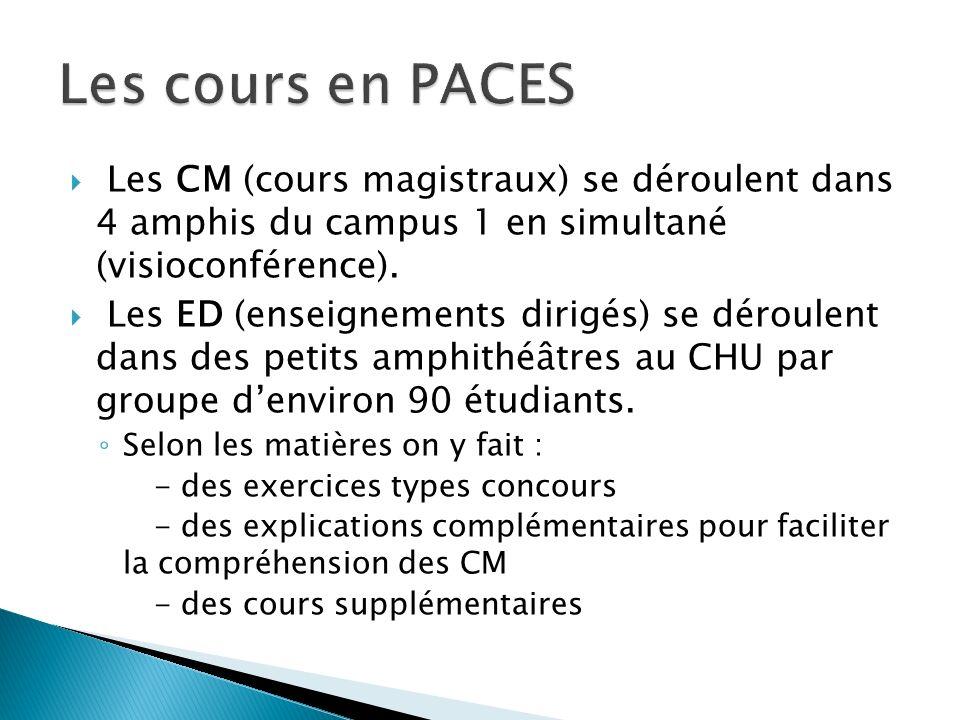 Les cours en PACES Les CM (cours magistraux) se déroulent dans 4 amphis du campus 1 en simultané (visioconférence).